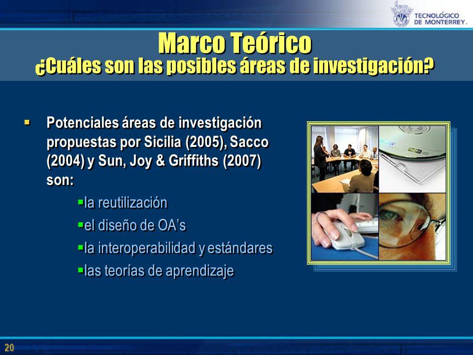 20 Marco Teórico ¿Cuáles son las posibles áreas de investigación.