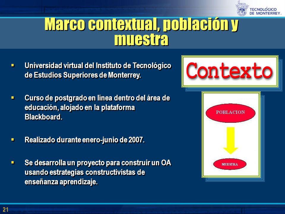 21 Marco contextual, población y muestra  Universidad virtual del Instituto de Tecnológico de Estudios Superiores de Monterrey.