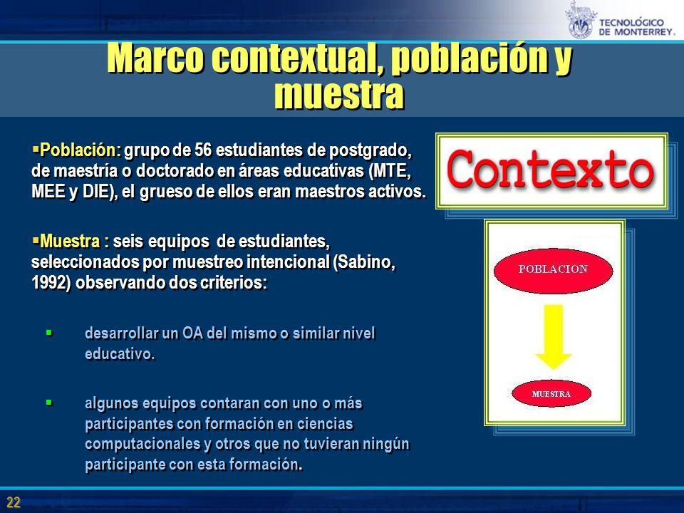 22 Marco contextual, población y muestra  Población: grupo de 56 estudiantes de postgrado, de maestría o doctorado en áreas educativas (MTE, MEE y DIE), el grueso de ellos eran maestros activos.
