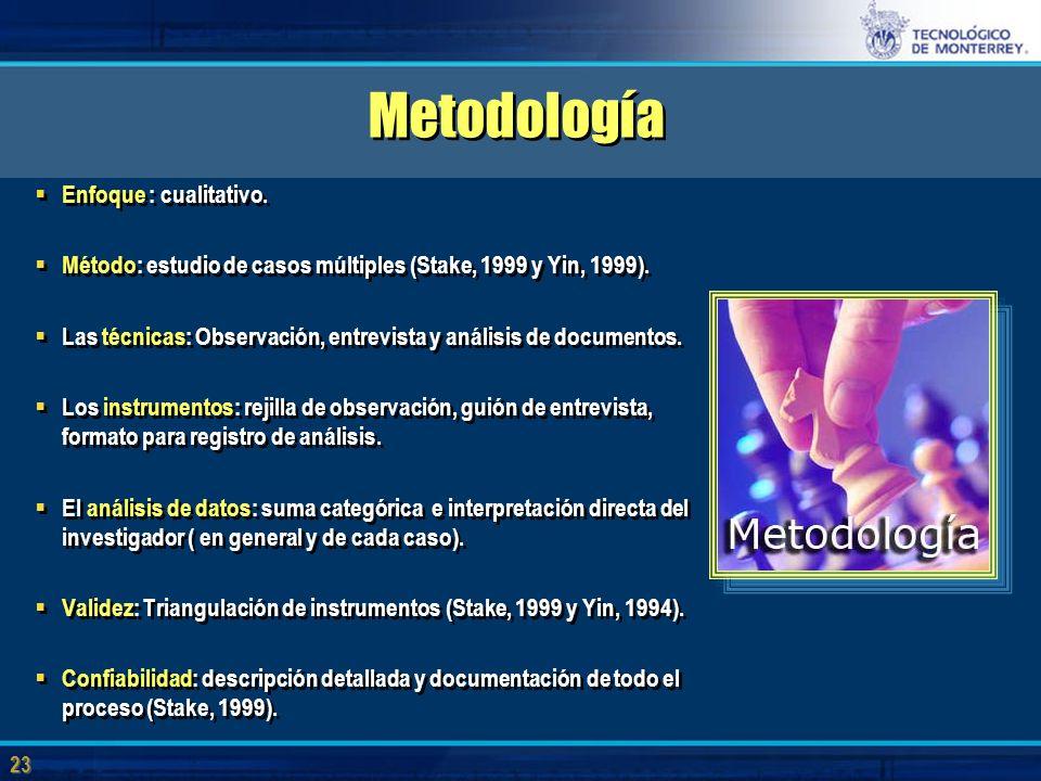23 Metodología  Enfoque : cualitativo.