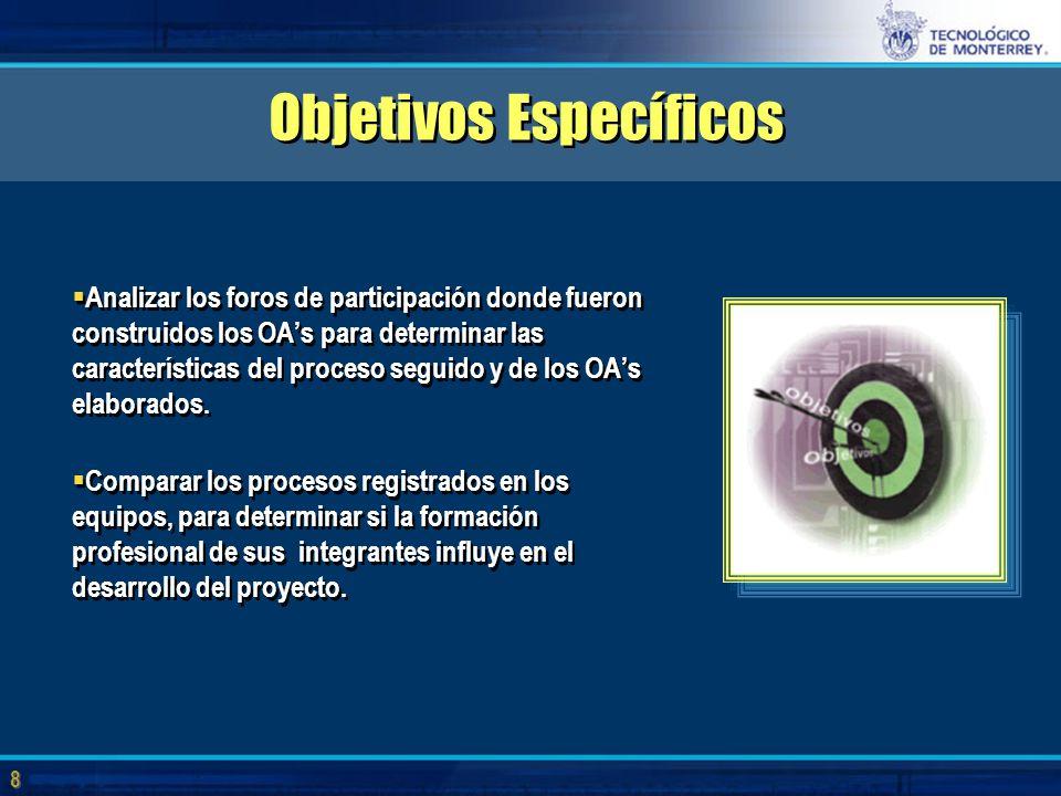 8 8 Objetivos Específicos  Analizar los foros de participación donde fueron construidos los OA's para determinar las características del proceso seguido y de los OA's elaborados.