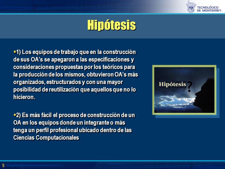 9 9 Hipótesis  1) Los equipos de trabajo que en la construcción de sus OA's se apegaron a las especificaciones y consideraciones propuestas por los teóricos para la producción de los mismos, obtuvieron OA's más organizados, estructurados y con una mayor posibilidad de reutilización que aquellos que no lo hicieron.