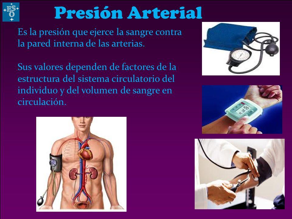 Presión Arterial Es la presión que ejerce la sangre contra la pared interna de las arterias.