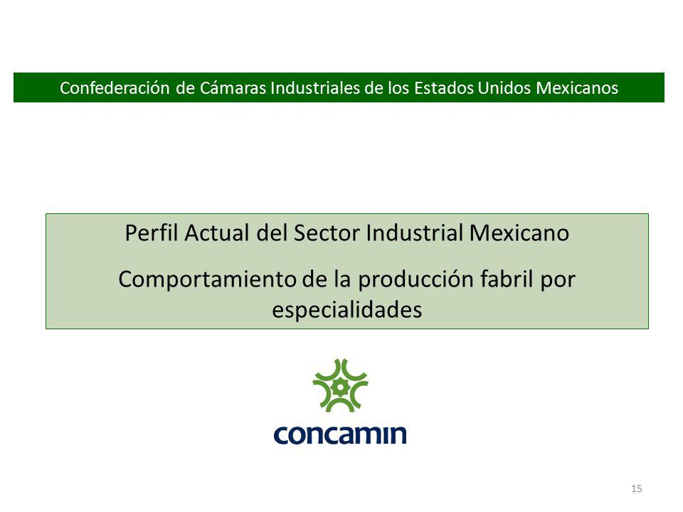 15 Confederación de Cámaras Industriales de los Estados Unidos Mexicanos Perfil Actual del Sector Industrial Mexicano Comportamiento de la producción fabril por especialidades