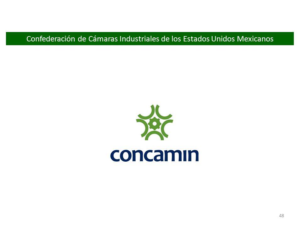 48 Confederación de Cámaras Industriales de los Estados Unidos Mexicanos
