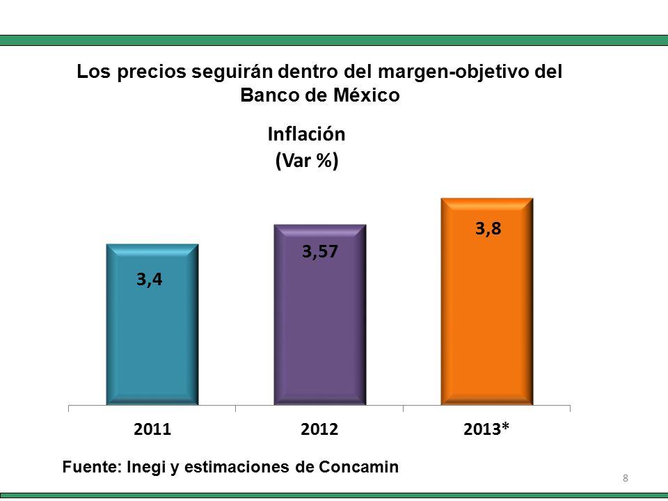 8 Fuente: Inegi y estimaciones de Concamin Los precios seguirán dentro del margen-objetivo del Banco de México