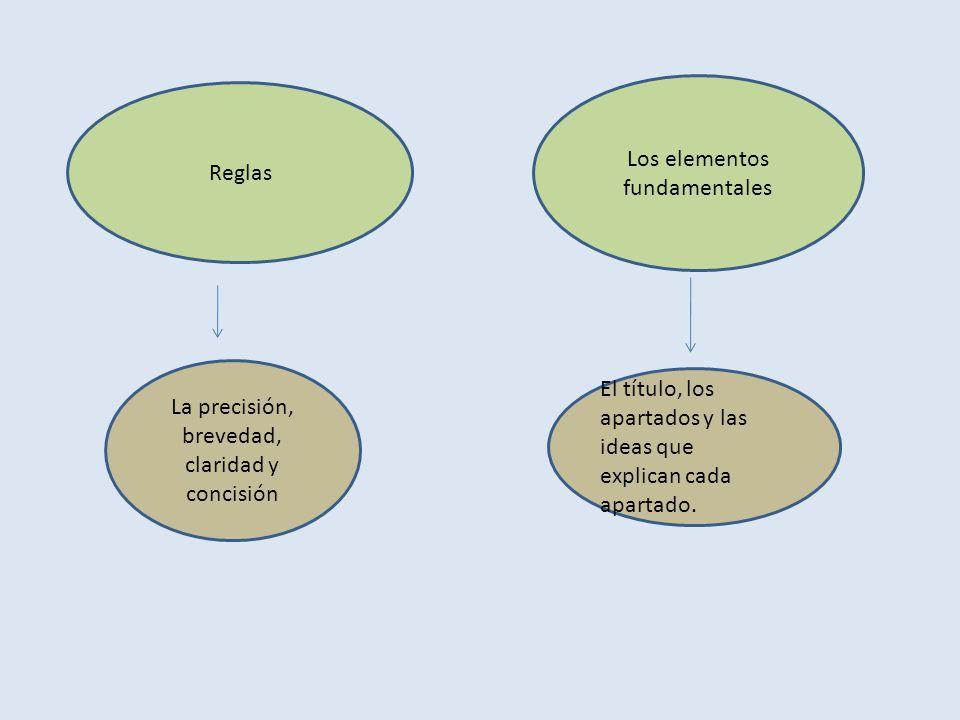 Reglas Los elementos fundamentales La precisión, brevedad, claridad y concisión El título, los apartados y las ideas que explican cada apartado.