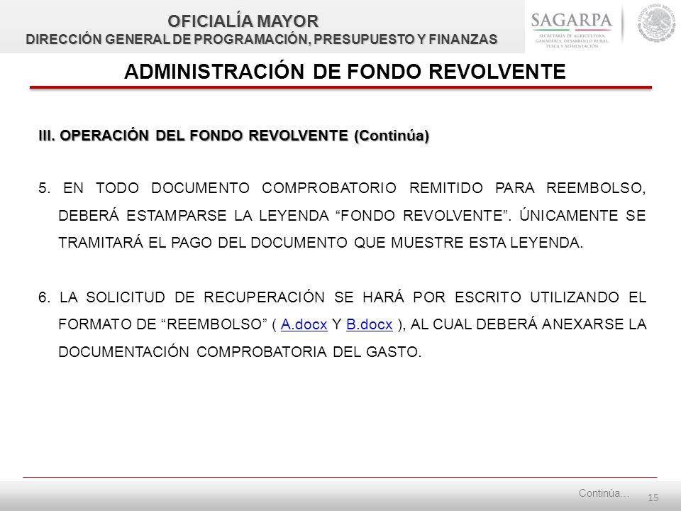 14 III. OPERACIÓN DEL FONDO REVOLVENTE (Continúa) 3.