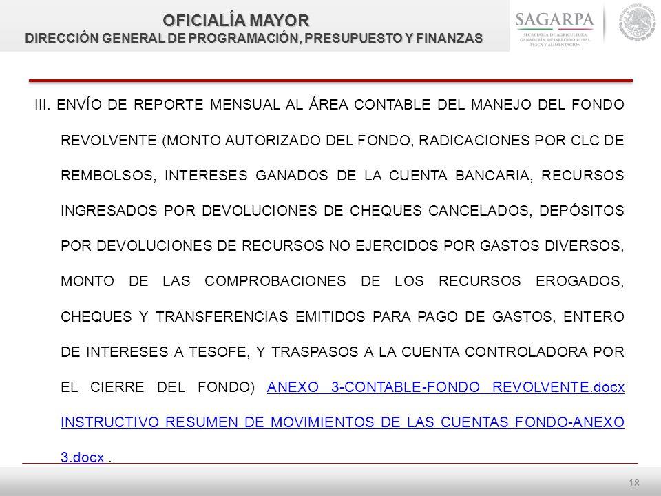 17 CONTROL DEL FONDO REVOLVENTE I.ES OBLIGATORIO LLEVAR UN LIBRO AUXILIAR DE BANCOS, DONDE SE REGISTREN LAS OPERACIONES DIARIAS QUE SE REALICEN, DEBIENDO CONTENER COMO MÍNIMO LA INFORMACIÓN QUE SE ESPECIFICA EN EL ANEXO 1-LIBRO AUXILIAR DE BANCOS FONDO REVOLVENTE.docx.