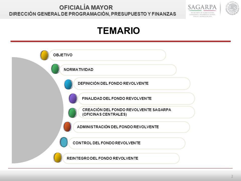OFICIALÍA MAYOR DIRECCIÓN GENERAL DE PROGRAMACIÓN, PRESUPUESTO Y FINANZAS DIRECCIÓN GENERAL DE PROGRAMACIÓN, PRESUPUESTO Y FINANZAS