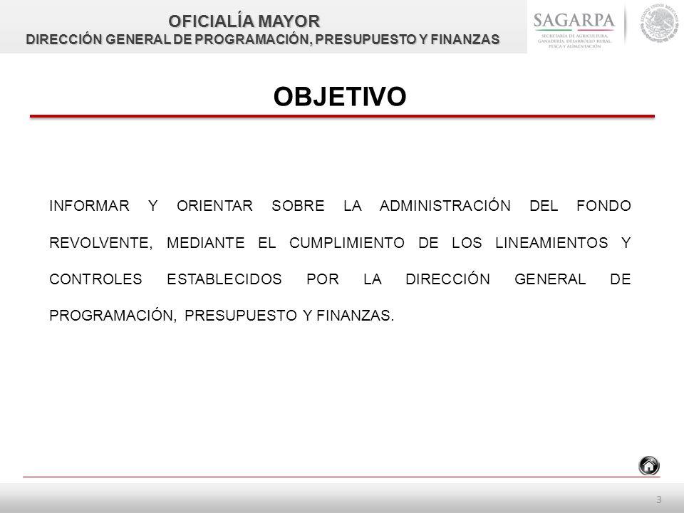 2 TEMARIO ADMINISTRACIÓN DEL FONDO REVOLVENTE FINALIDAD DEL FONDO REVOLVENTE DEFINICIÓN DEL FONDO REVOLVENTE NORMATIVIDAD OBJETIVO REINTEGRO DEL FONDO REVOLVENTE CREACIÓN DEL FONDO REVOLVENTE SAGARPA (OFICINAS CENTRALES) OFICIALÍA MAYOR DIRECCIÓN GENERAL DE PROGRAMACIÓN, PRESUPUESTO Y FINANZAS DIRECCIÓN GENERAL DE PROGRAMACIÓN, PRESUPUESTO Y FINANZAS CONTROL DEL FONDO REVOLVENTE