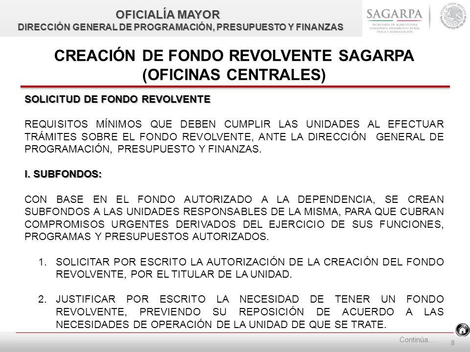 7 FINALIDAD DE FONDO REVOLVENTE CUBRIR COMPROMISOS DERIVADOS DEL EJERCICIO DE SUS FUNCIONES, PROGRAMAS Y PRESUPUESTO AUTORIZADO, Y GASTOS URGENTES DE OPERACIÓN.