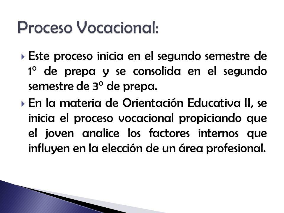  Este proceso inicia en el segundo semestre de 1° de prepa y se consolida en el segundo semestre de 3° de prepa.