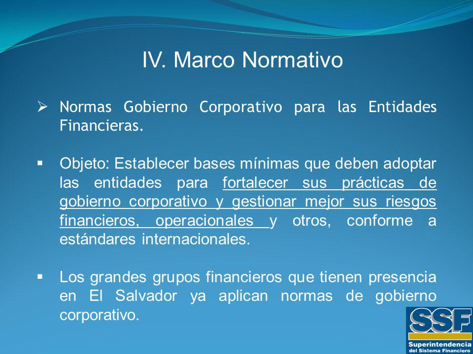 IV. Marco Normativo  Normas Gobierno Corporativo para las Entidades Financieras.