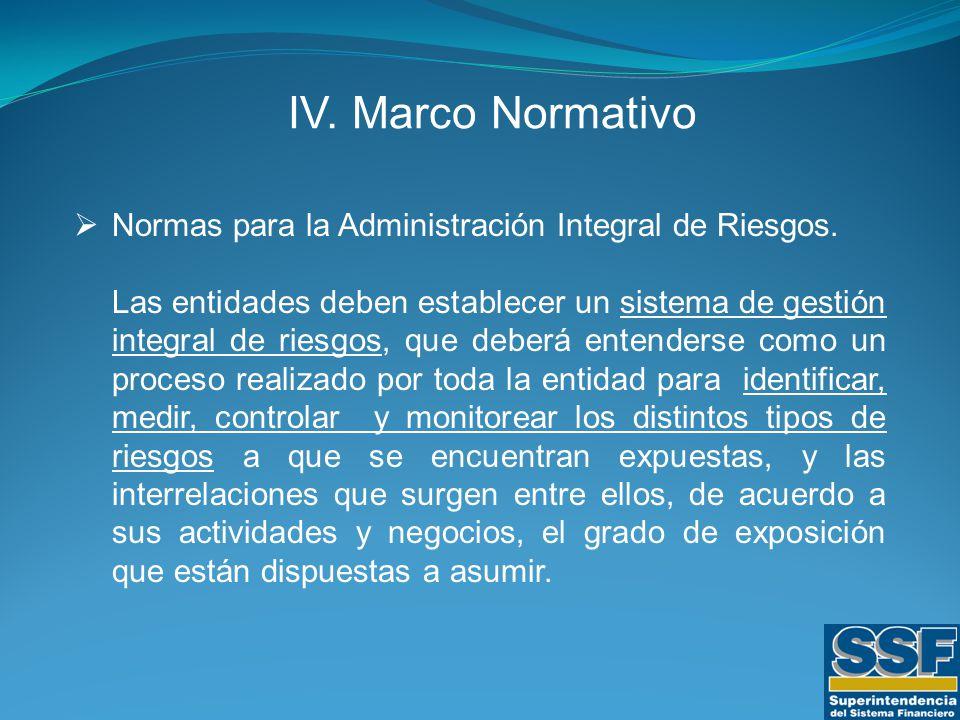IV. Marco Normativo  Normas para la Administración Integral de Riesgos.