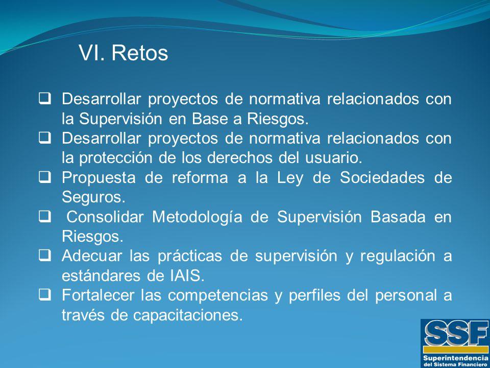 VI. Retos  Desarrollar proyectos de normativa relacionados con la Supervisión en Base a Riesgos.