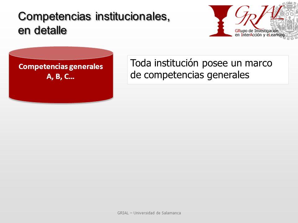 Competencias institucionales, en detalle Toda institución posee un marco de competencias generales GRIAL – Universidad de Salamanca Competencias generales A, B, C… Competencias generales A, B, C…