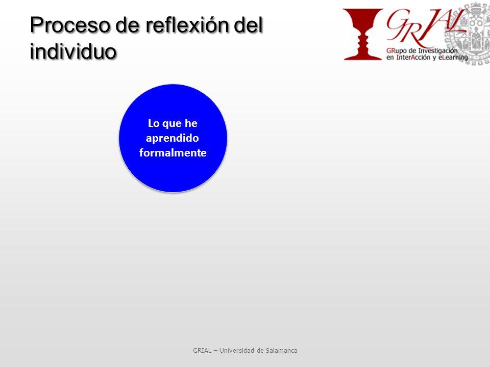 Proceso de reflexión del individuo GRIAL – Universidad de Salamanca Lo que he aprendido formalmente