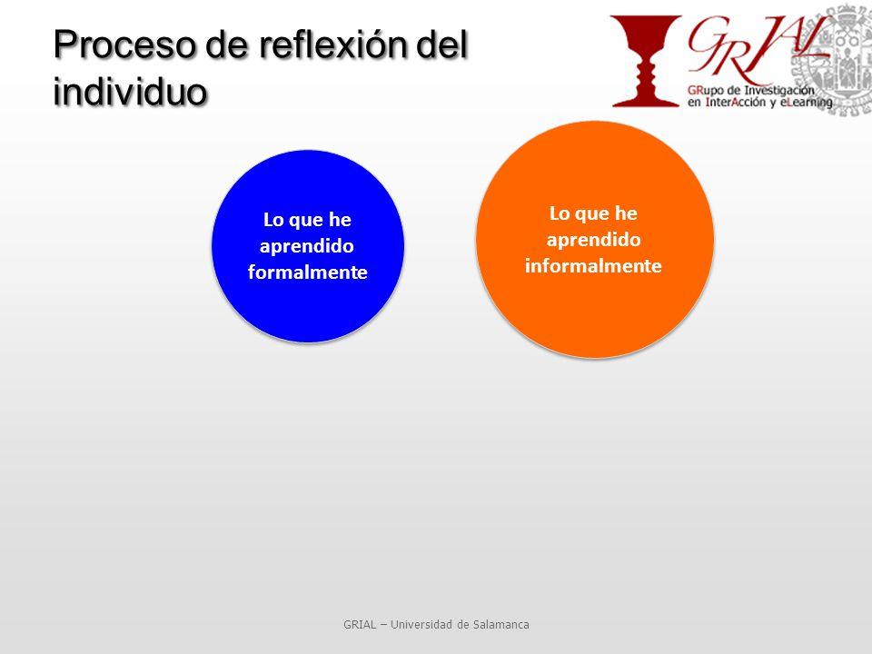 Proceso de reflexión del individuo GRIAL – Universidad de Salamanca Lo que he aprendido formalmente Lo que he aprendido informalmente