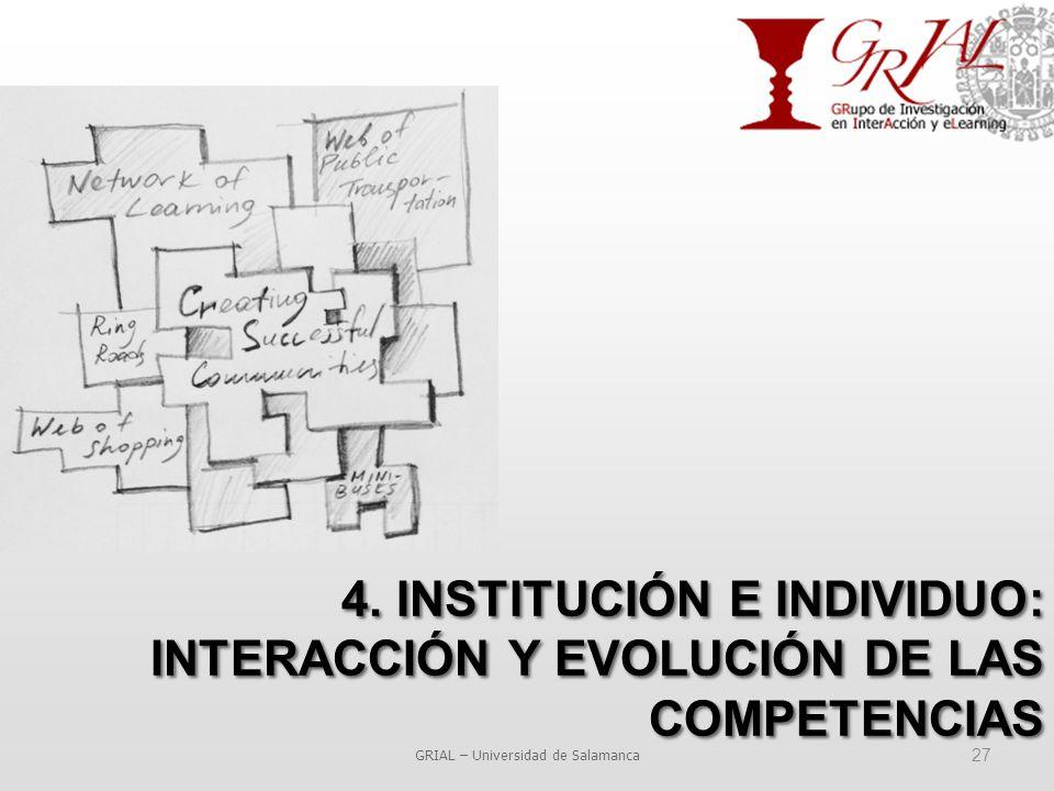 GRIAL – Universidad de Salamanca 27 4.