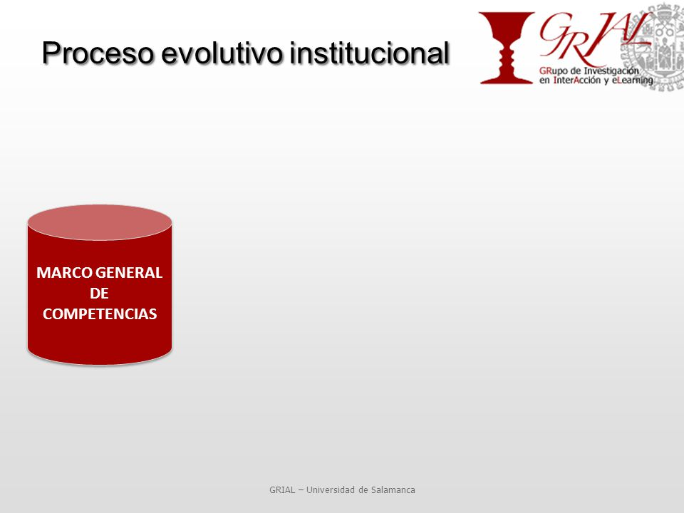 Proceso evolutivo institucional GRIAL – Universidad de Salamanca MARCO GENERAL DE COMPETENCIAS