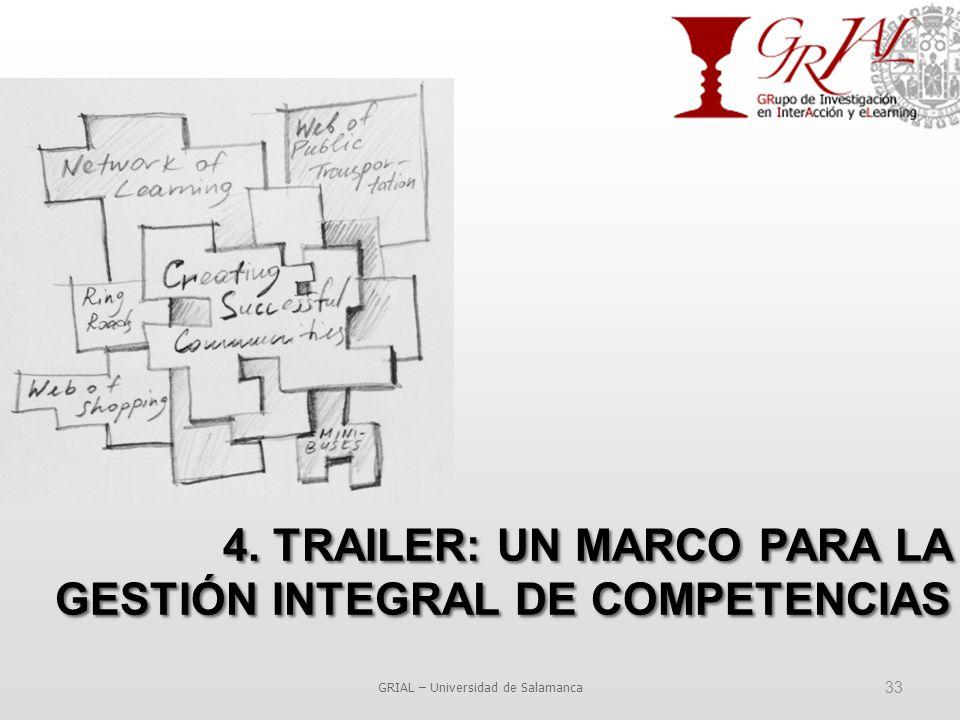 GRIAL – Universidad de Salamanca 33 4. TRAILER: UN MARCO PARA LA GESTIÓN INTEGRAL DE COMPETENCIAS