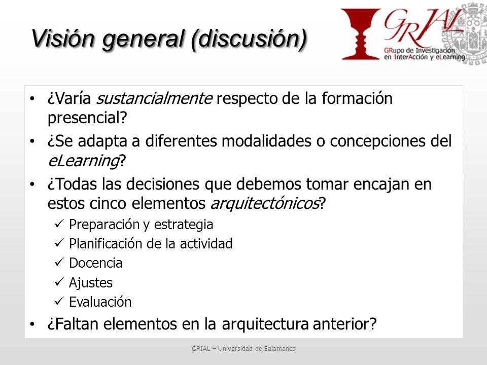 Visión general (discusión) ¿Varía sustancialmente respecto de la formación presencial.