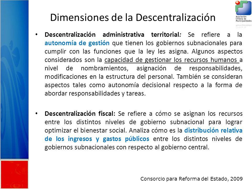Descentralización administrativa territorial: Se refiere a la autonomía de gestión que tienen los gobiernos subnacionales para cumplir con las funciones que la ley les asigna.