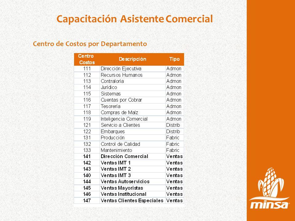 Capacitación Asistente Comercial Centro de Costos por Departamento