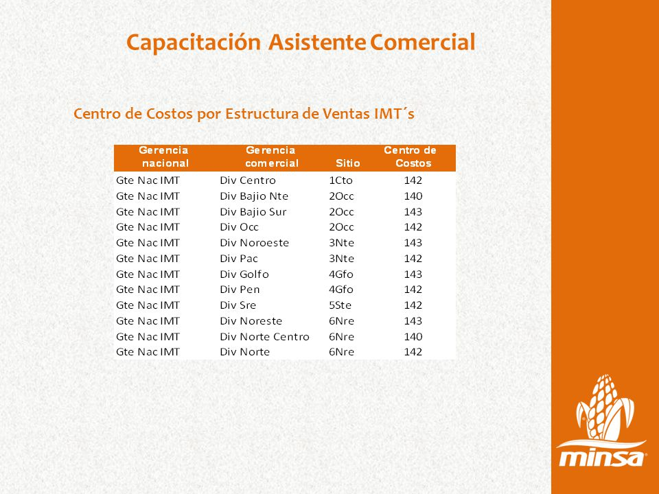 Capacitación Asistente Comercial Centro de Costos por Estructura de Ventas IMT´s