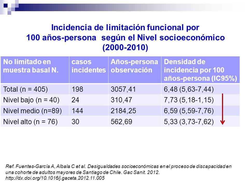 calbala2010 Ref. Fuentes-García A, Albala C et al.