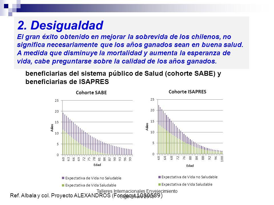 calbala2010 Expectativa de Vida Saludable y No saludable en personas mayores beneficiarias del sistema público de Salud (cohorte SABE) y beneficiarias de ISAPRES 2.