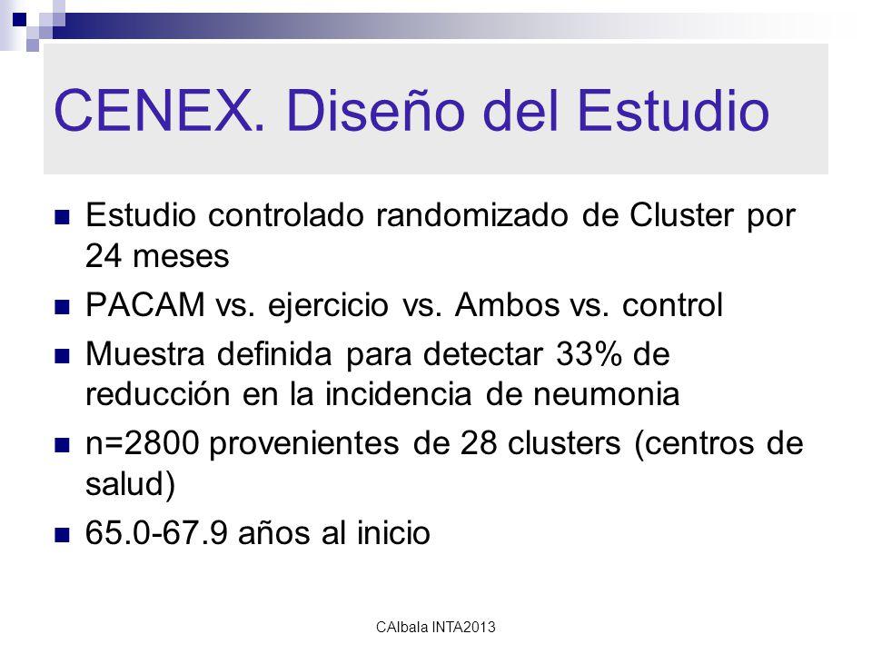 calbala2010 CENEX.