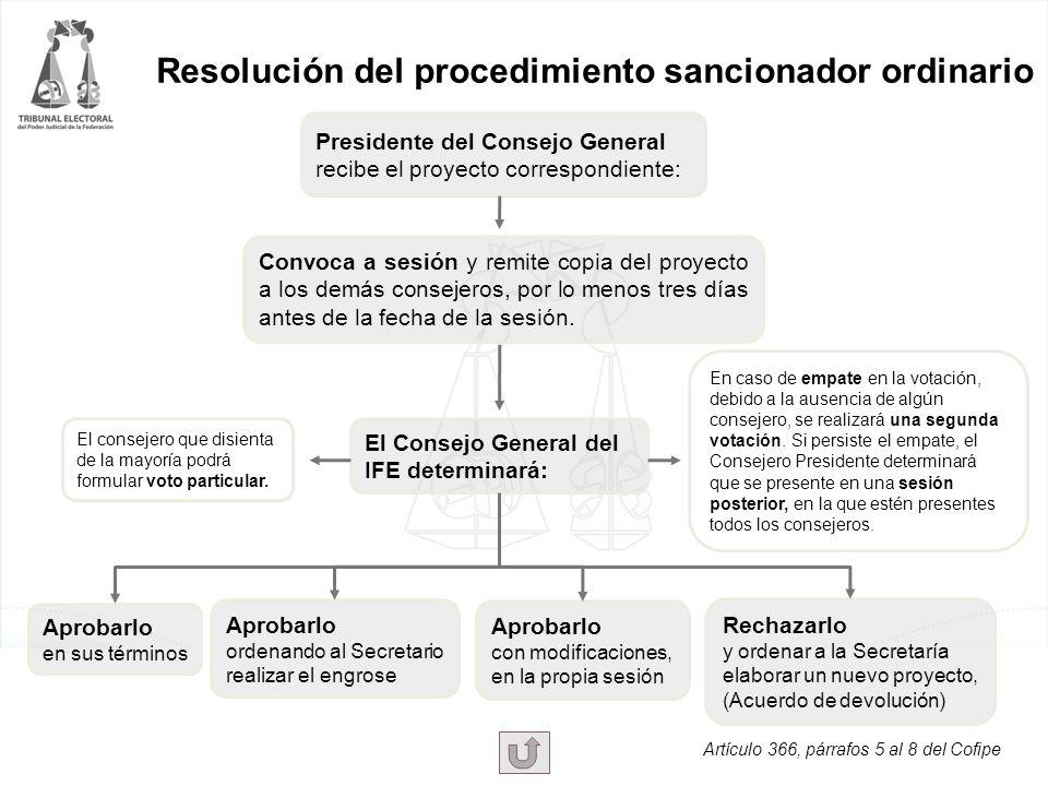 Resolución del procedimiento sancionador ordinario En caso de empate en la votación, debido a la ausencia de algún consejero, se realizará una segunda votación.