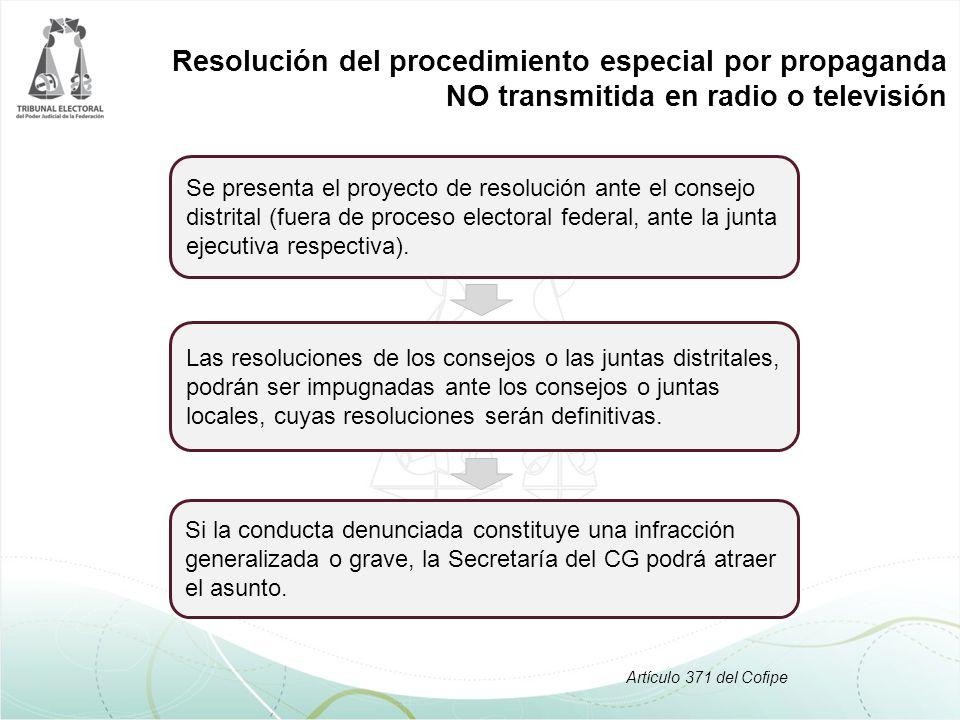 Se presenta el proyecto de resolución ante el consejo distrital (fuera de proceso electoral federal, ante la junta ejecutiva respectiva).