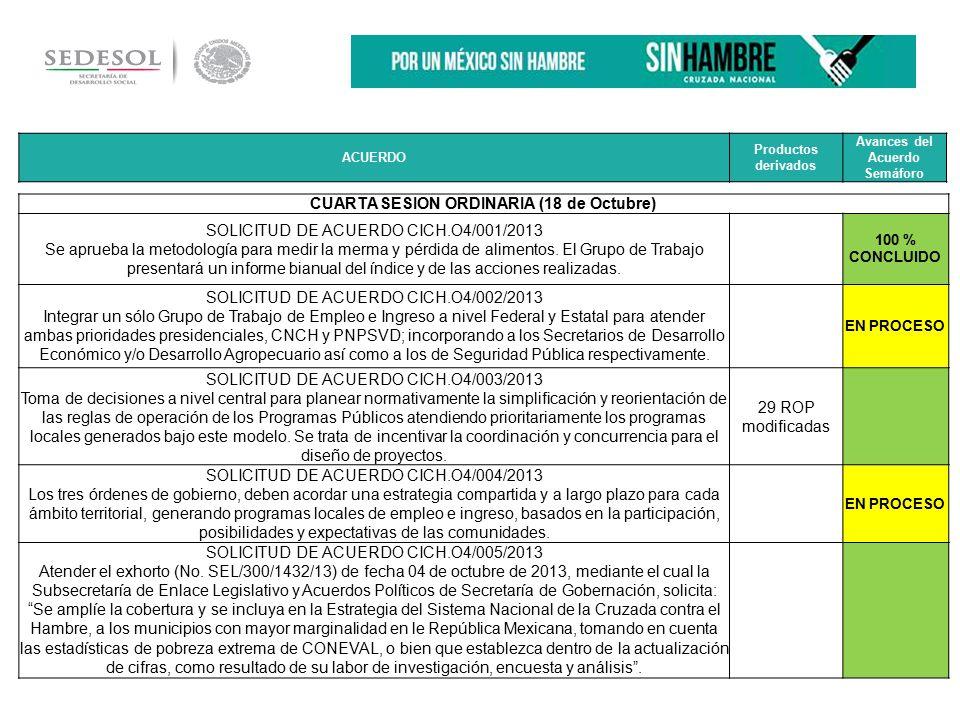 CUARTA SESION ORDINARIA (18 de Octubre) SOLICITUD DE ACUERDO CICH.O4/001/2013 Se aprueba la metodología para medir la merma y pérdida de alimentos.