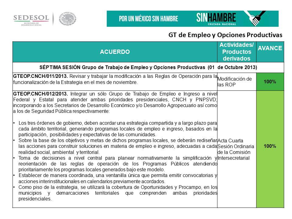 ACUERDO Actividades/ Productos derivados AVANCE SÉPTIMA SESIÓN Grupo de Trabajo de Empleo y Opciones Productivas (01 de Octubre 2013) GTEOP.CNCH/011/2013.