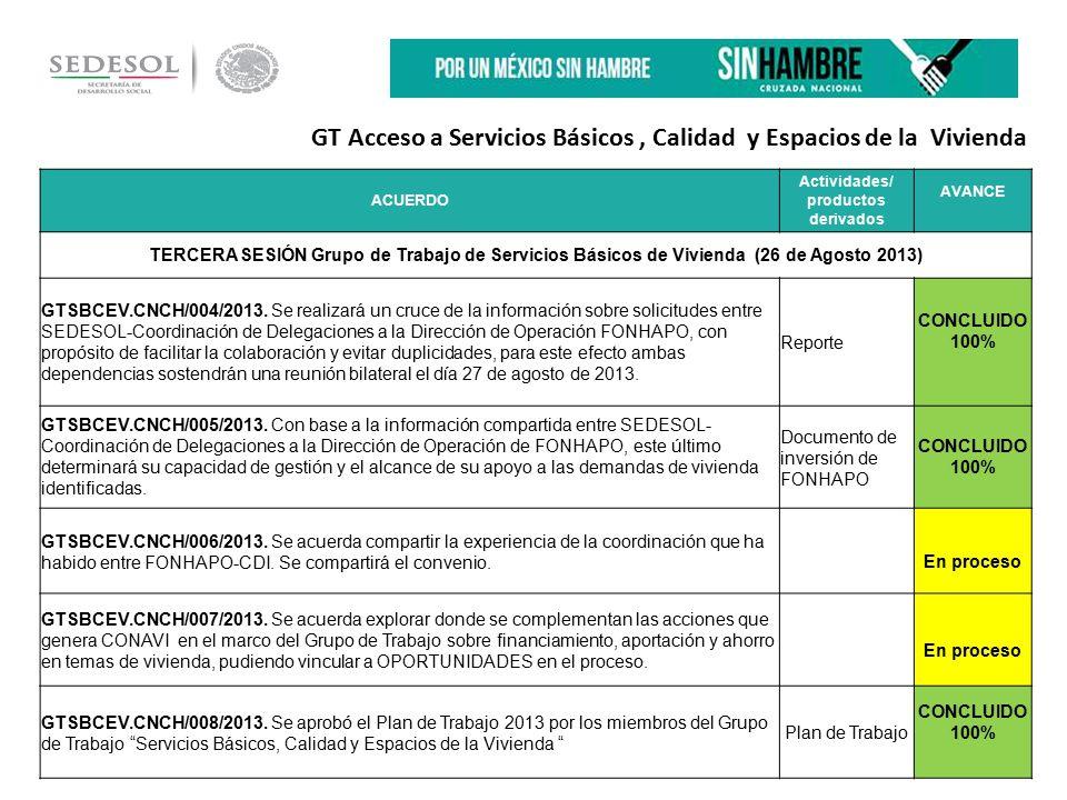 ACUERDO Actividades/ productos derivados AVANCE TERCERA SESIÓN Grupo de Trabajo de Servicios Básicos de Vivienda (26 de Agosto 2013) GTSBCEV.CNCH/004/2013.