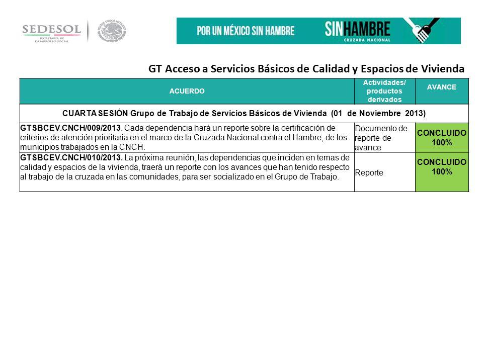GT Acceso a Servicios Básicos de Calidad y Espacios de Vivienda ACUERDO Actividades/ productos derivados AVANCE CUARTA SESIÓN Grupo de Trabajo de Servicios Básicos de Vivienda (01 de Noviembre 2013) GTSBCEV.CNCH/009/2013.