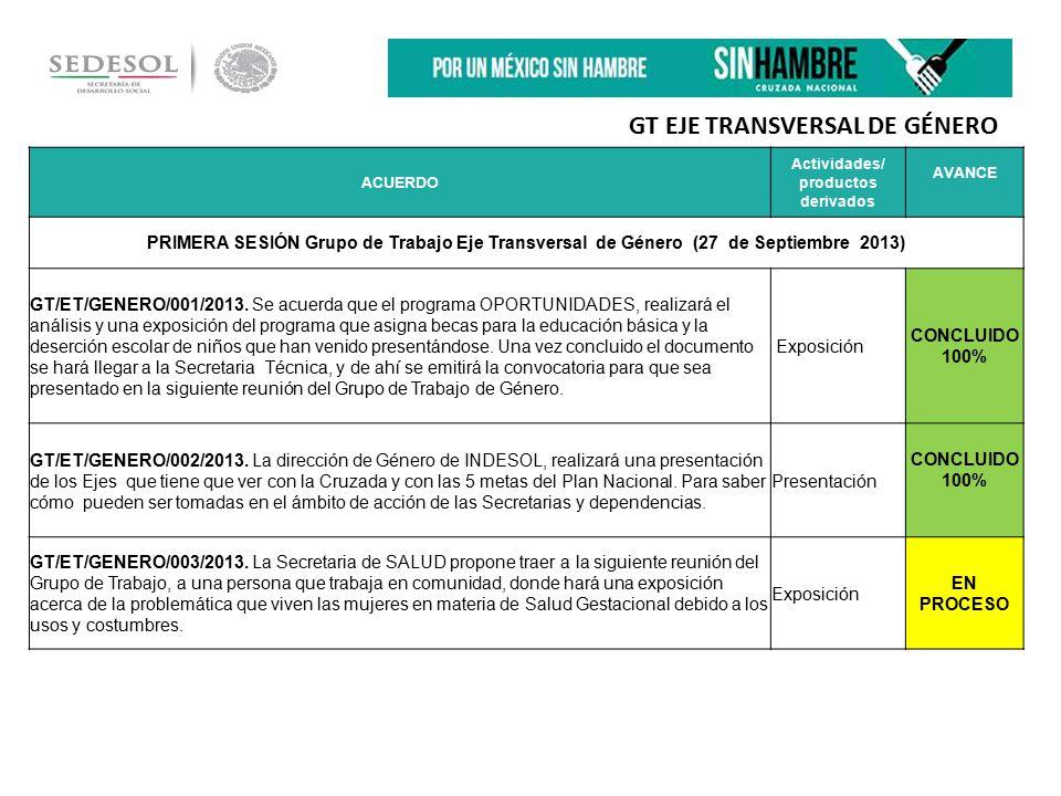 ACUERDO Actividades/ productos derivados AVANCE PRIMERA SESIÓN Grupo de Trabajo Eje Transversal de Género (27 de Septiembre 2013) GT/ET/GENERO/001/2013.