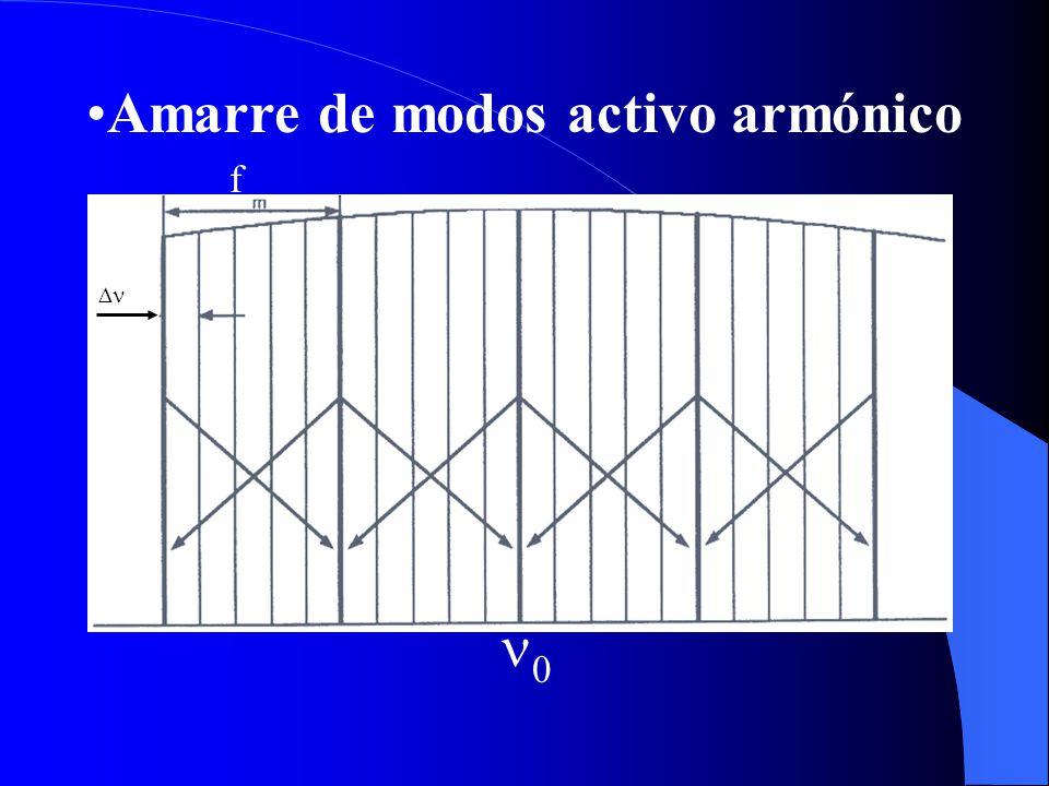 Amarre de modos activo armónico 0 f 
