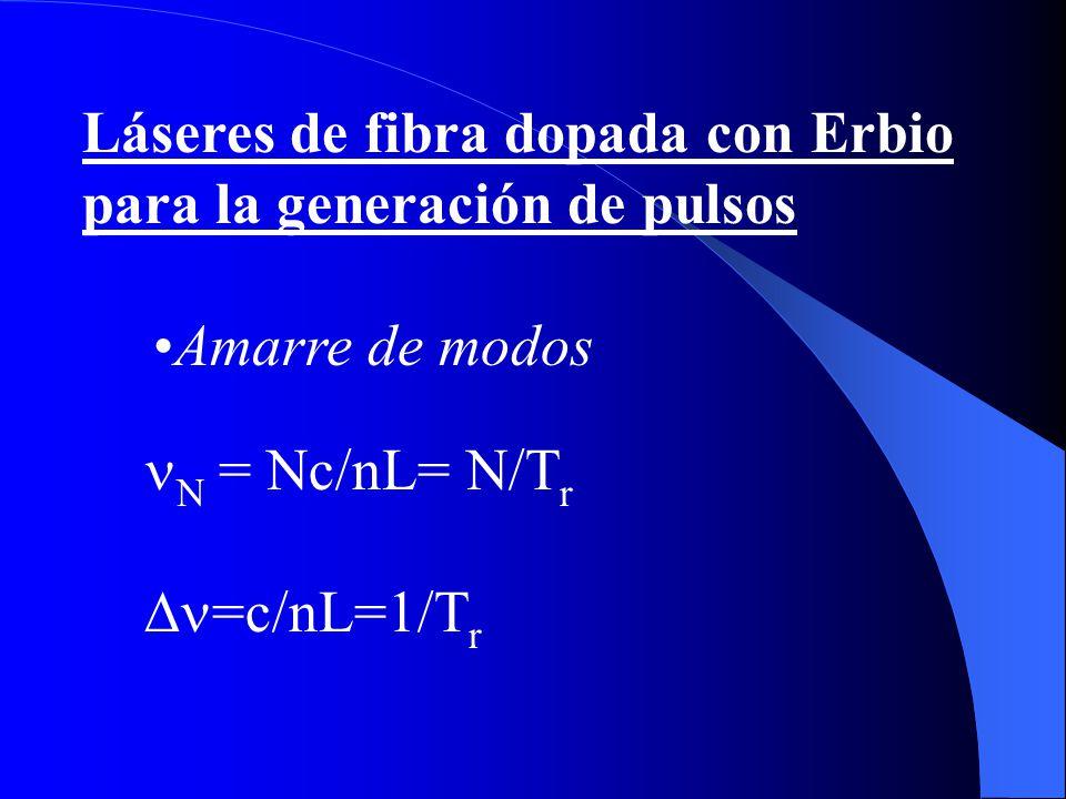 Láseres de fibra dopada con Erbio para la generación de pulsos Amarre de modos N = Nc/nL= N/T r  =c/nL=1/T r