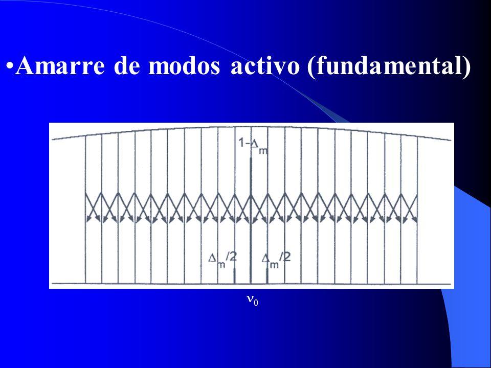Amarre de modos activo (fundamental) 0