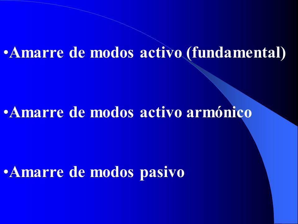 Amarre de modos activo armónico Amarre de modos pasivo