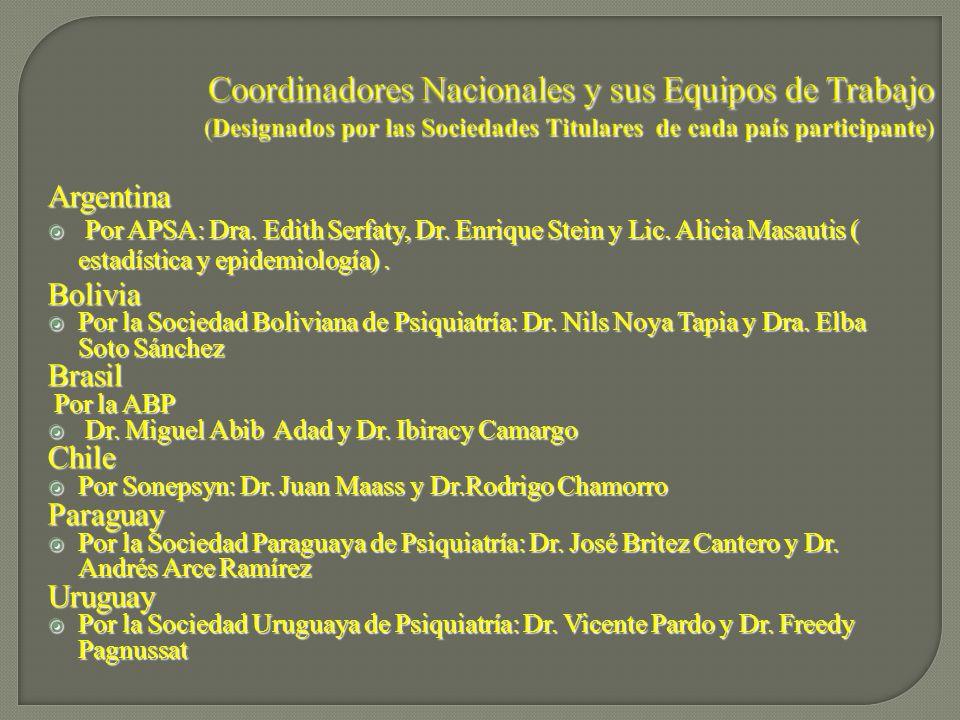 Coordinadores Nacionales y sus Equipos de Trabajo (Designados por las Sociedades Titulares de cada país participante) Argentina  Por APSA: Dra.