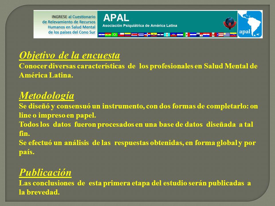 Objetivo de la encuesta Conocer diversas características de los profesionales en Salud Mental de América Latina.