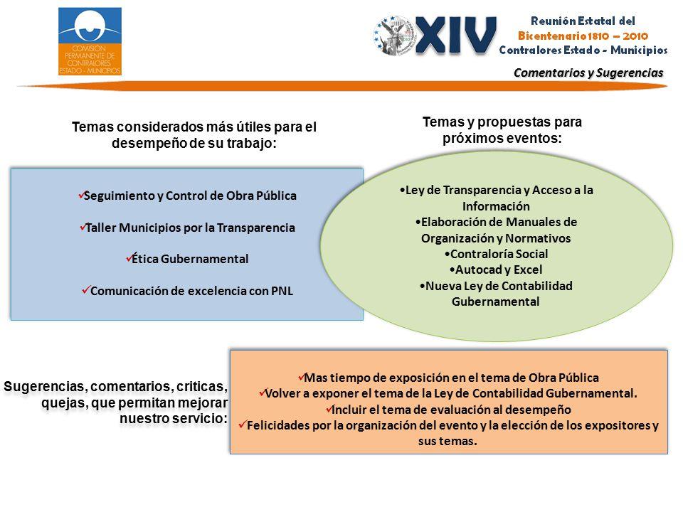 Comentarios y Sugerencias Mas tiempo de exposición en el tema de Obra Pública Volver a exponer el tema de la Ley de Contabilidad Gubernamental.