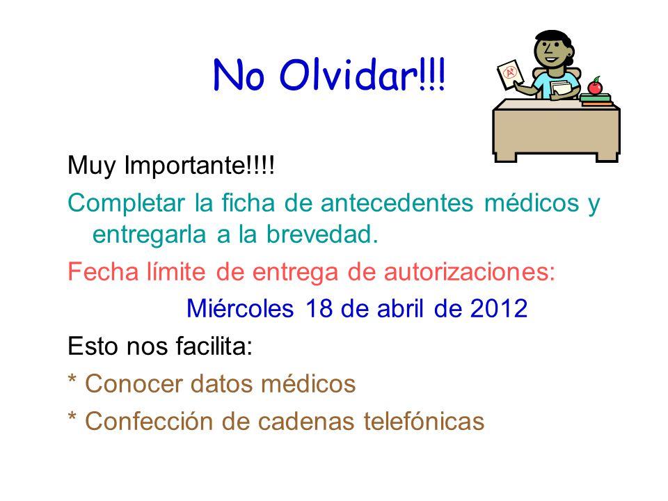 No Olvidar!!. Muy Importante!!!.