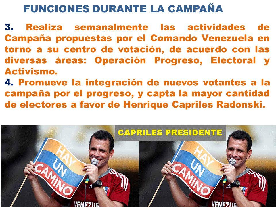 FUNCIONES DURANTE LA CAMPAÑA 3.