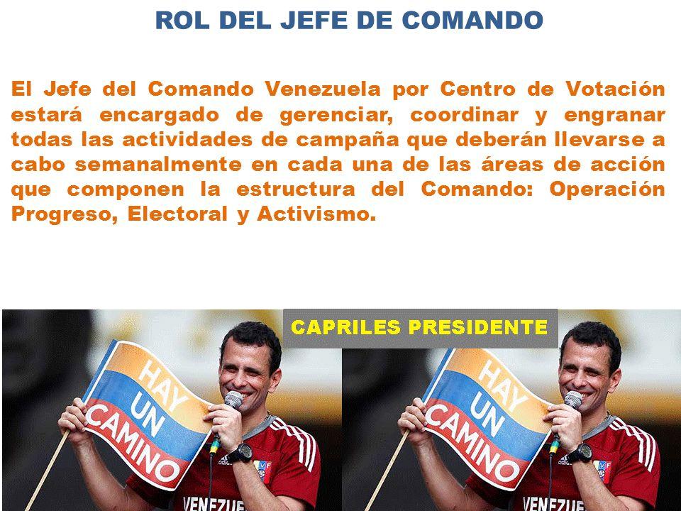 ROL DEL JEFE DE COMANDO El Jefe del Comando Venezuela por Centro de Votación estará encargado de gerenciar, coordinar y engranar todas las actividades de campaña que deberán llevarse a cabo semanalmente en cada una de las áreas de acción que componen la estructura del Comando: Operación Progreso, Electoral y Activismo.